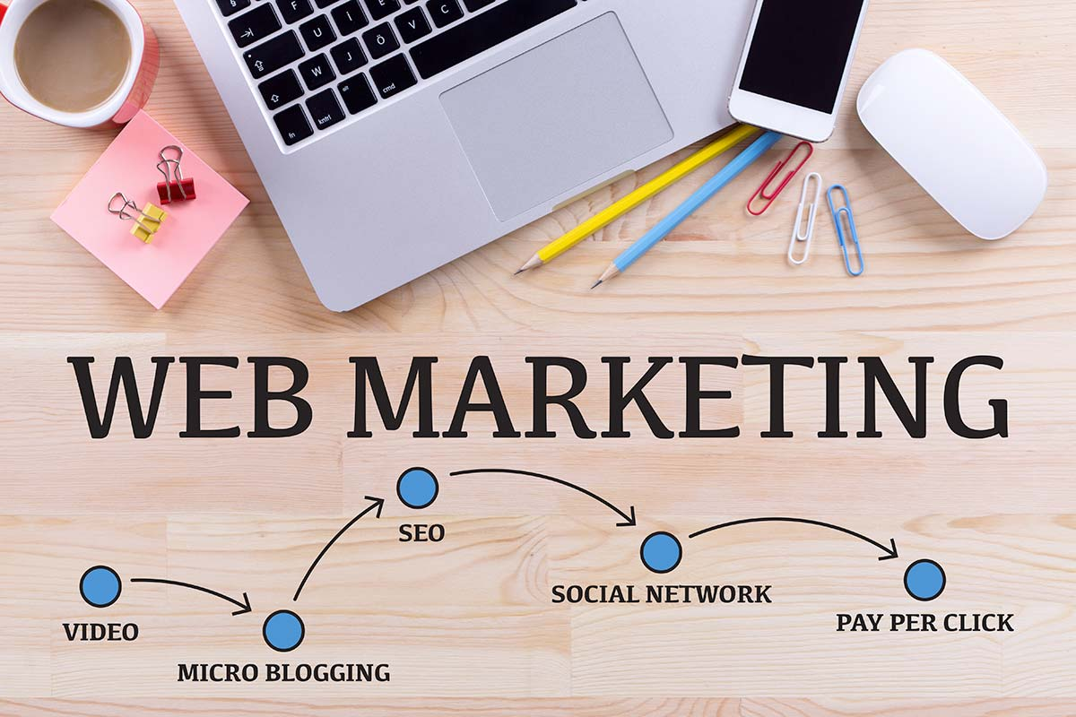 web marketing a Palermo
